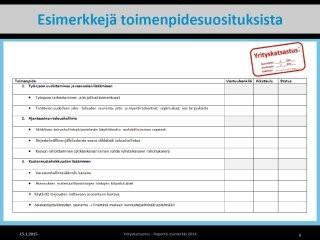 Demoraportti 2014 #3